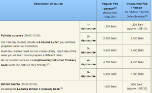 cooking course pricelist