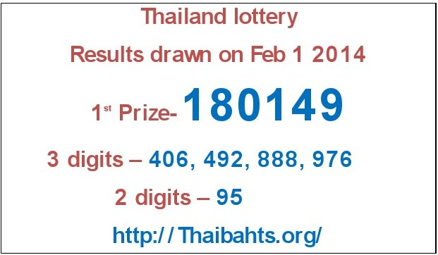 Thailand lottery results - Feb 1 Saturday
