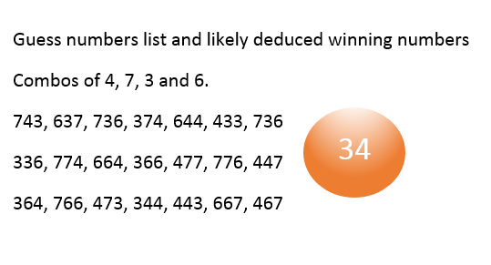 Guesslist 3 digit tips Thai lottery results 2 may 2014