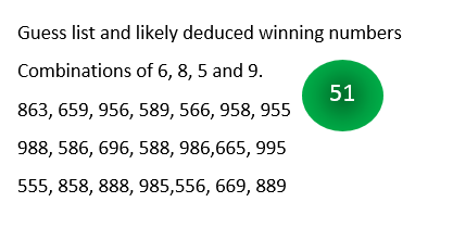 guess paper 2 for thai lottery results 2-5-2014