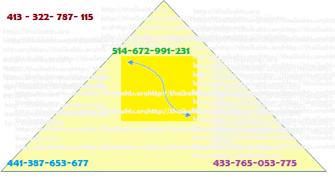 Thai lottery results 1 july 2014 tip