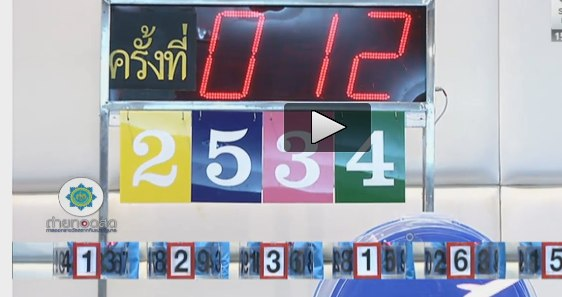 Thai lottery results announced 16-6-2014