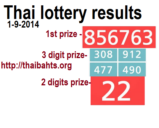 Thai lottery results 1-9-2014 full draw list of winning numbers