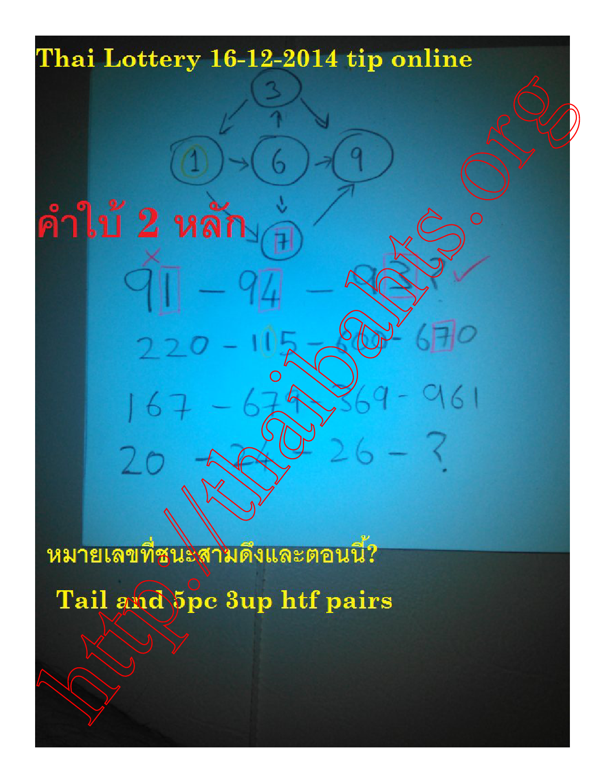 Thai lottery 16-12-2014 hot online tip