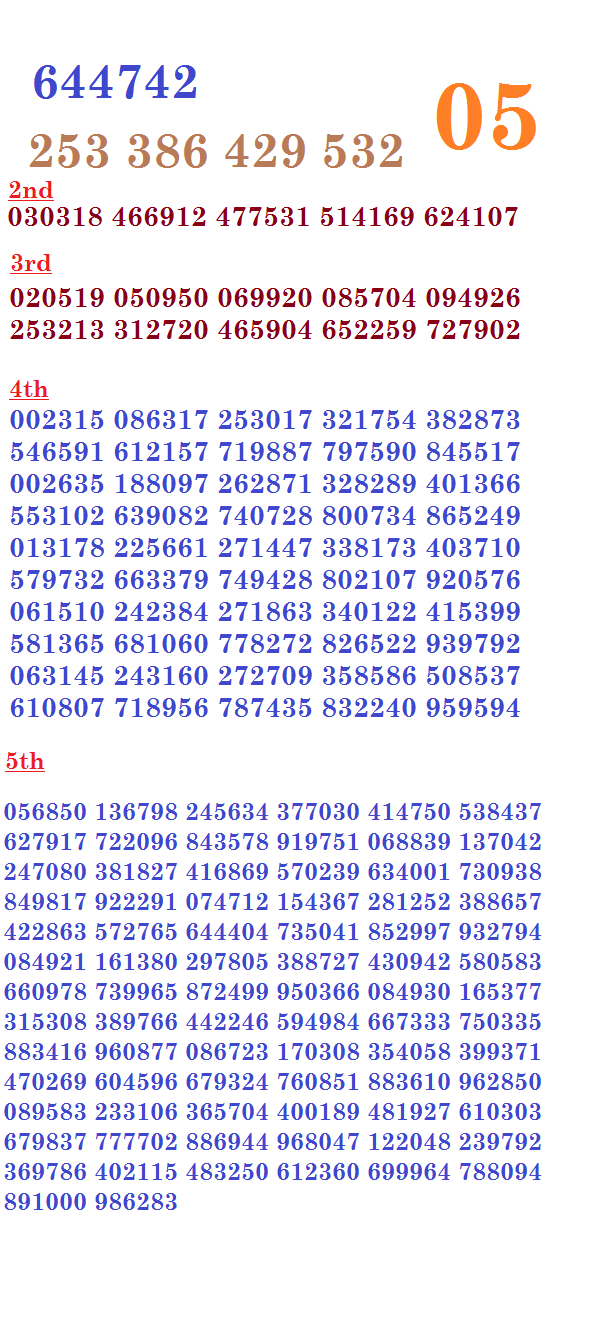 Thai lottery results 16-6-2015
