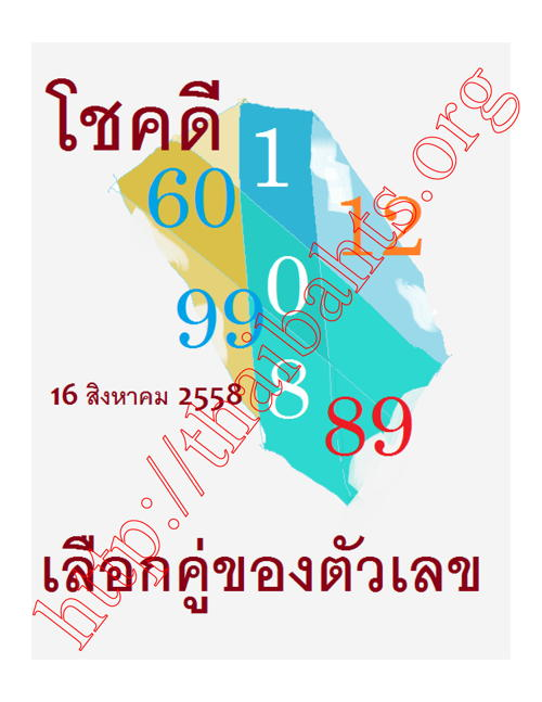 latest Pair chart for Thai lottery 16.08.2015
