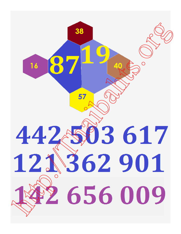 thai lottery 1 Aug 2015 tips from a polygon
