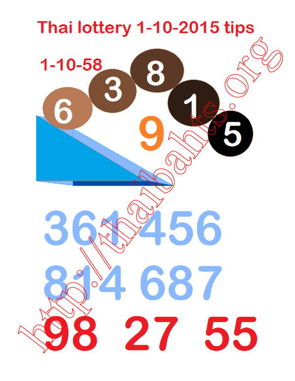 Thai lottery 1-10-2015 logically appealing clue