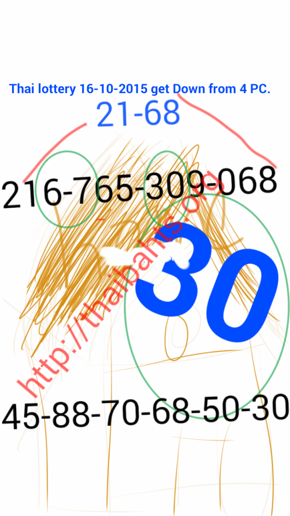 Lottery pairs for Thai lottery 16-10-2015