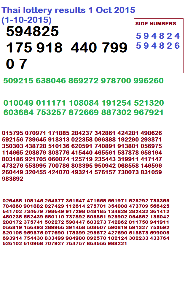 Thai lottery results 1-10-2015