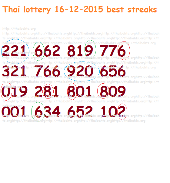 Thai lottery 16.12.2015 best streak