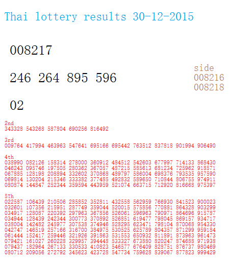 Thai lottery results 30-12-2015 thaibahts.org