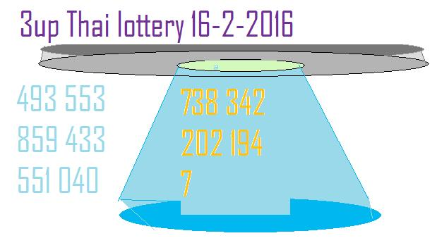 3up thai lottery 16-2-2016