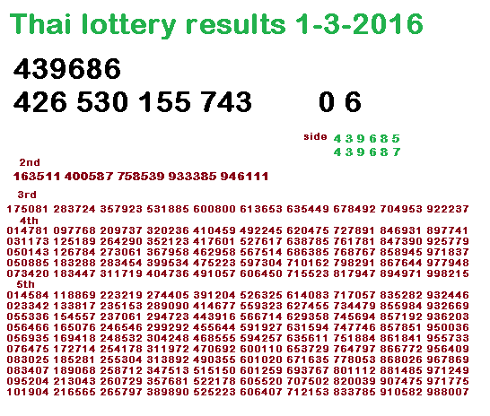 thai lottery home
