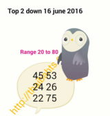 Thai lottery results 16-6-2016 down top