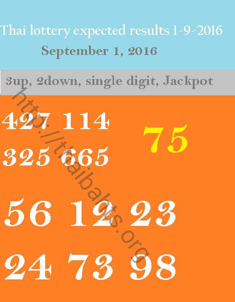 expected Thai lottery results 1-9-2016