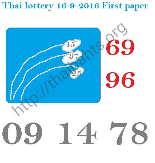Thai lottery 16-9-2016 first paper