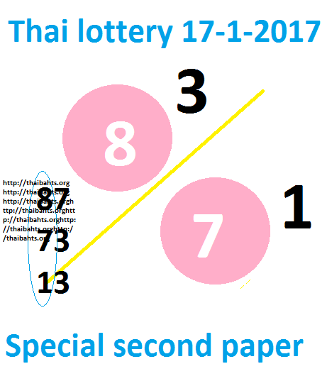Special second paper 17-1-2017