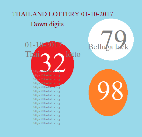 Thailand lottery 01-10-2017 down VIP