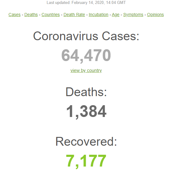 latest corona virus update Feb 14th 2020