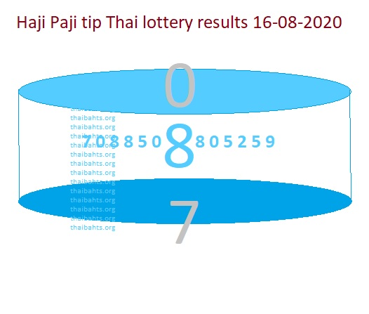 for Thai lottery results 16-08-2020 Haji Paji tip